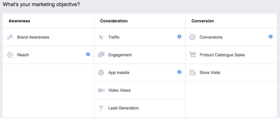 Facebook Ad Marketing Objective   Paul Green's MSP Marketing