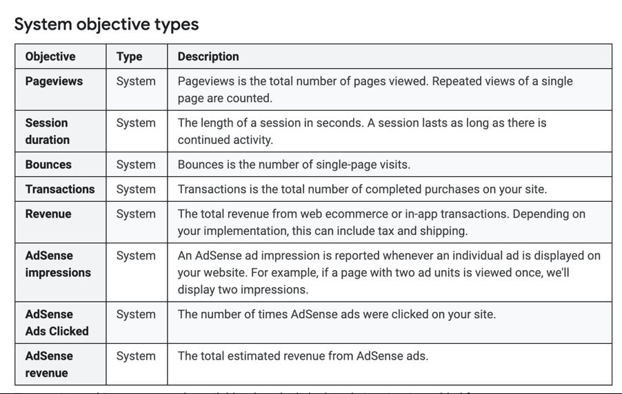 System Objectives   Paul Green's MSP Marketing